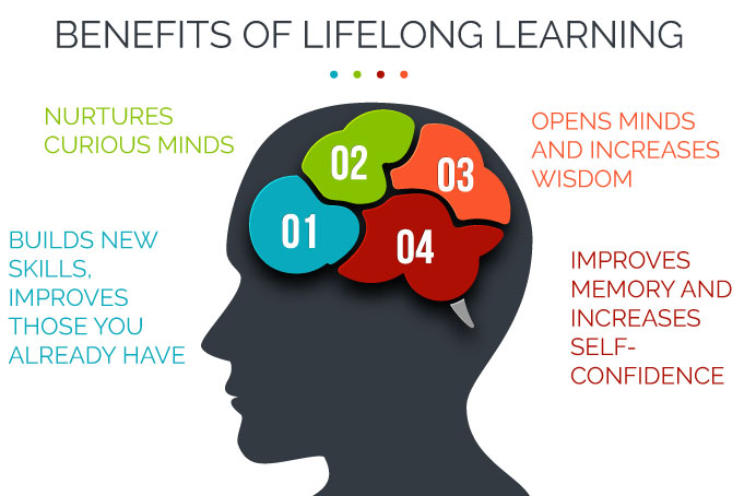 discuss the importance of lifelong learning and brain stimulation to longevity and quality of life Months and years of life set the stage for lifelong development i because of the importance of early brain development  brain development and early learning.